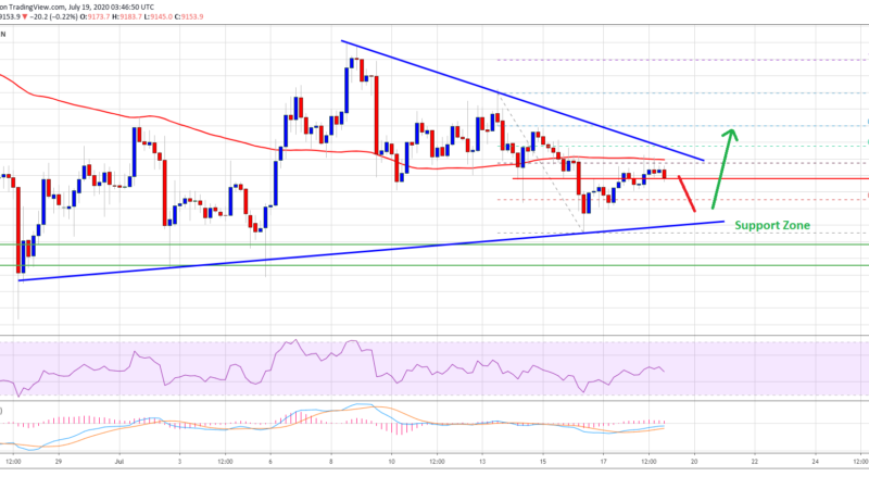 Bitcoin Trading Near Crucial Juncture: Here's Why BTC Could Rally Above 100 SMA