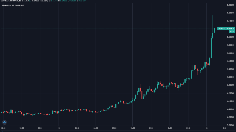 Chainlink (LINK) Just Crossed Above $8: What Analysts Say Comes Next