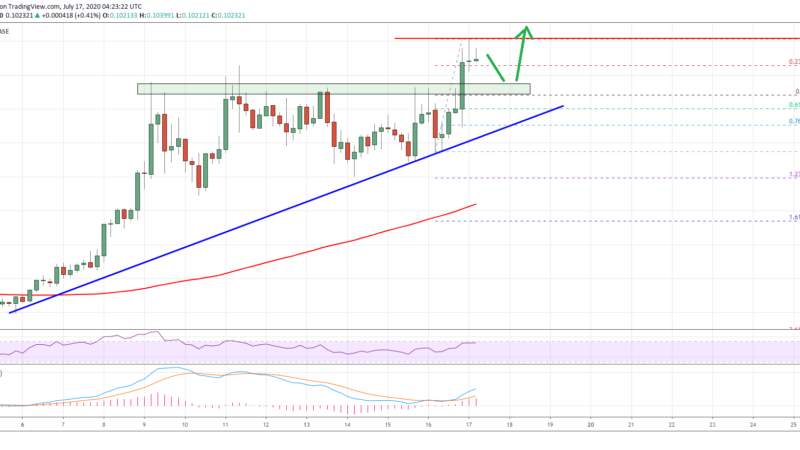 Stellar (XLM) Smashes Crucial Resistance: $0.12 Could Be Next
