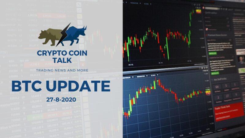 CryptoCoinTalk: Bitcoin koers klaar om lager te testen?