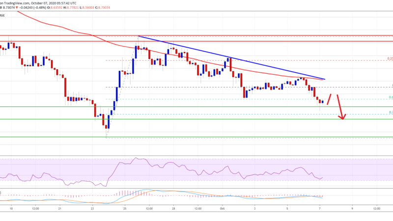 Chainlink (LINK) Technicals Suggest A Strong Case For Break Below $8