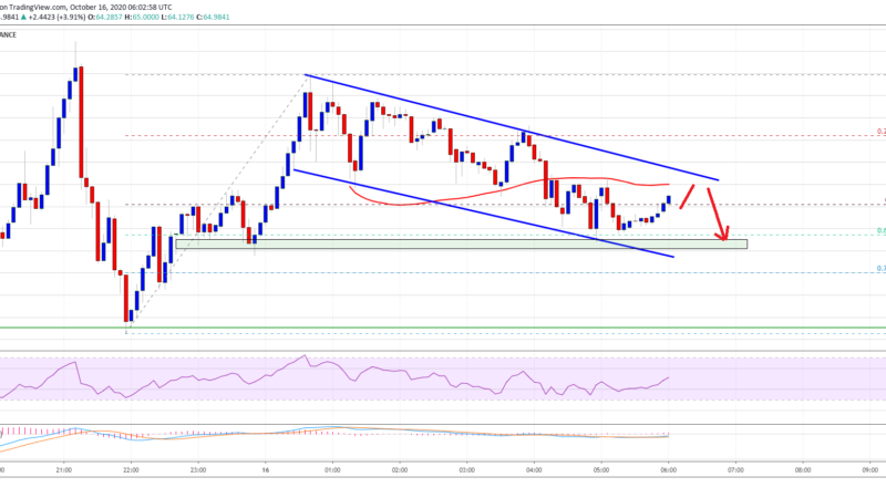 Charted: Filecoin (FIL) Rally Takes Breather, Key Uptrend Support at $60 Intact