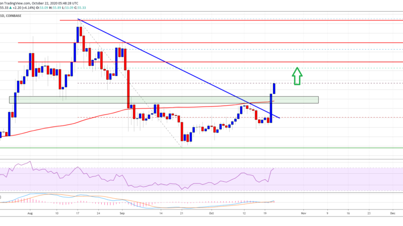 Charted: Litecoin Price Daily Timeframe Indicates Strong Uptrend To $65