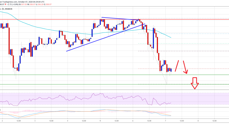 TA: Ethereum Price Plunges 5%, Can Buyers Save The Key $335 Support?