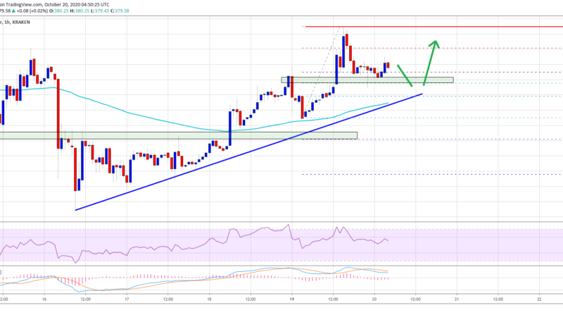 TA: Ethereum Recovery Could Soon Fade If ETH Fails To Clear $385