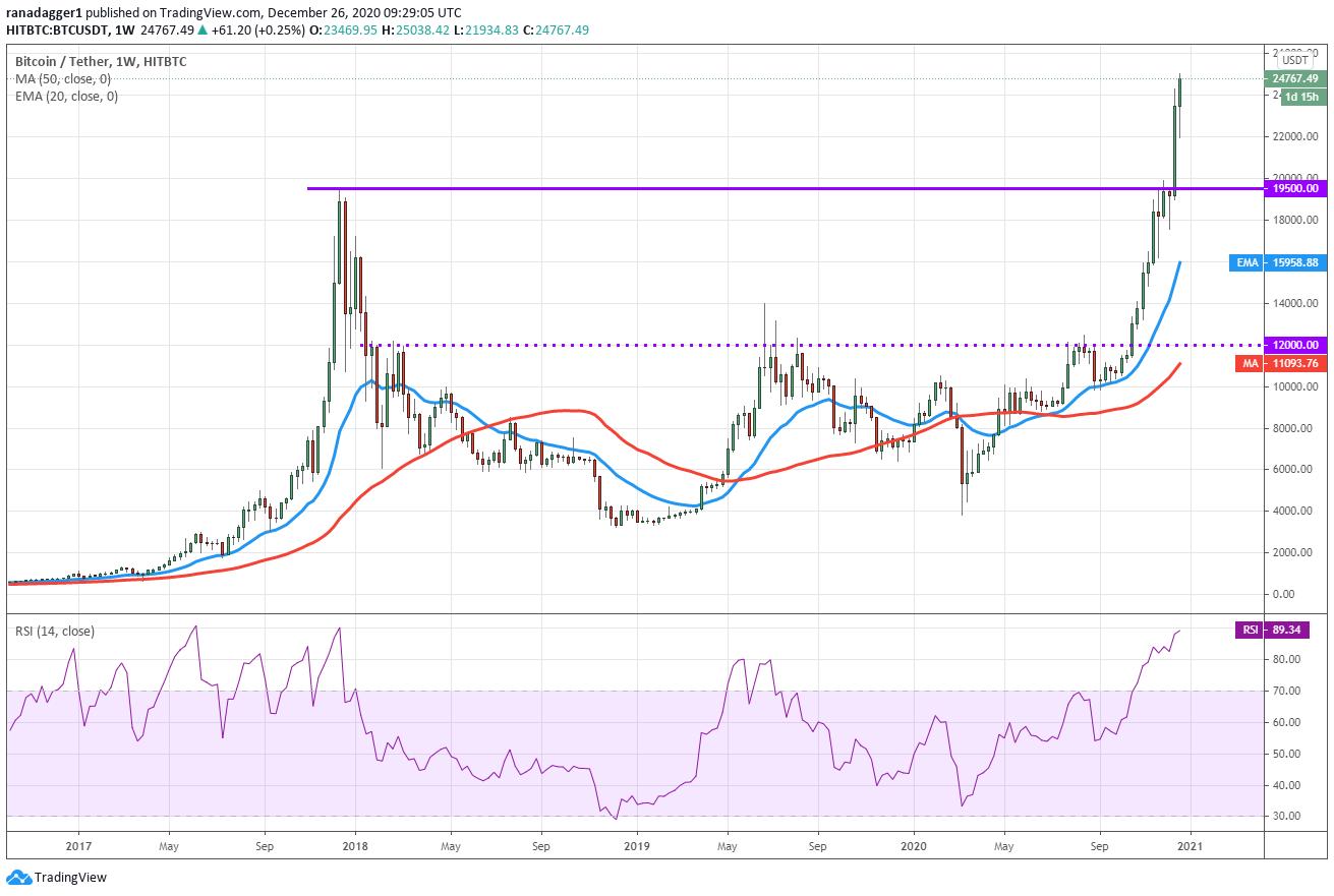 pelnas iš bitcoin trading