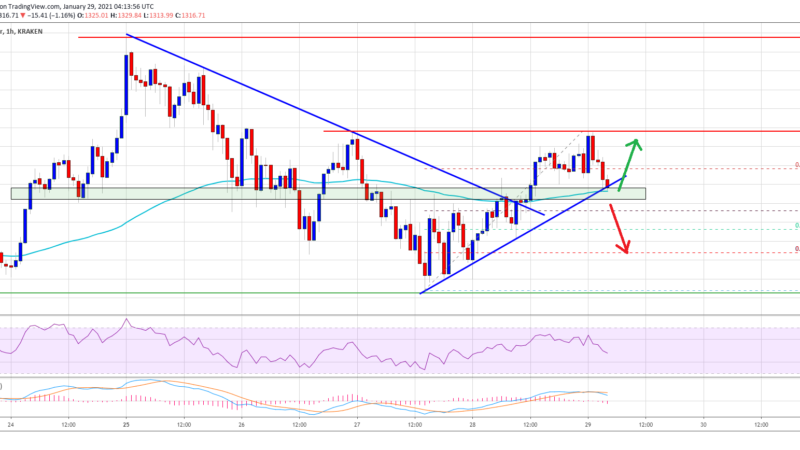 TA: Ethereum Holding Key Uptrend Support, Why ETH Could Rally To $1,400