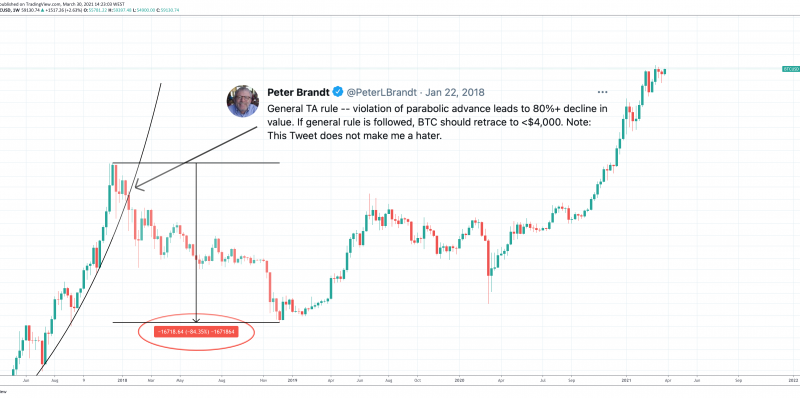 Career Commodities Trader Warns Bitcoin Community Over Coinbase Concerns