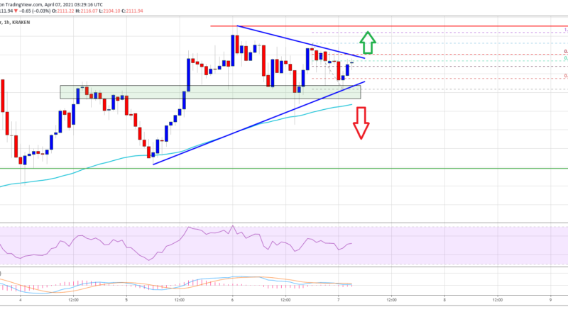 TA: Ethereum Consolidates Above $2,050, Here's Why Bulls Remain In Control
