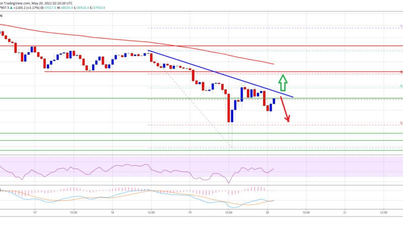 Bitcoin TA: Here's What Could Trigger A Bullish Reversal Above $40K