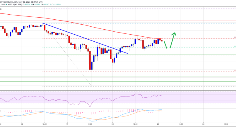 Bitcoin TA: Here's Why BTC Could Rally If It Clears This Key Hurdle