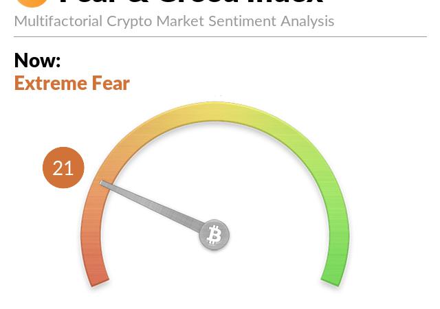 Angst op de Bitcoin markt? Dit is hoe jij daarvan profiteert